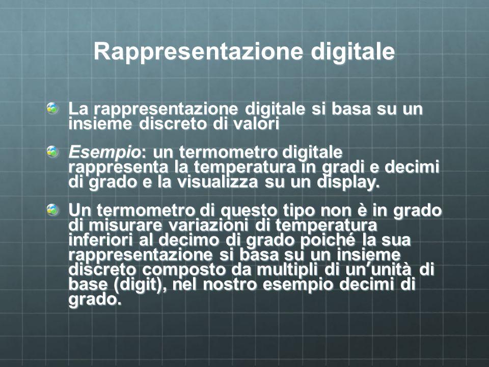 Rappresentazione digitale La rappresentazione digitale si basa su un insieme discreto di valori Esempio: un termometro digitale rappresenta la tempera