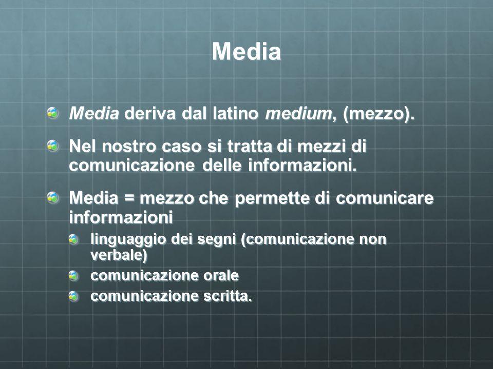 Media Media deriva dal latino medium, (mezzo). Nel nostro caso si tratta di mezzi di comunicazione delle informazioni. Media = mezzo che permette di c