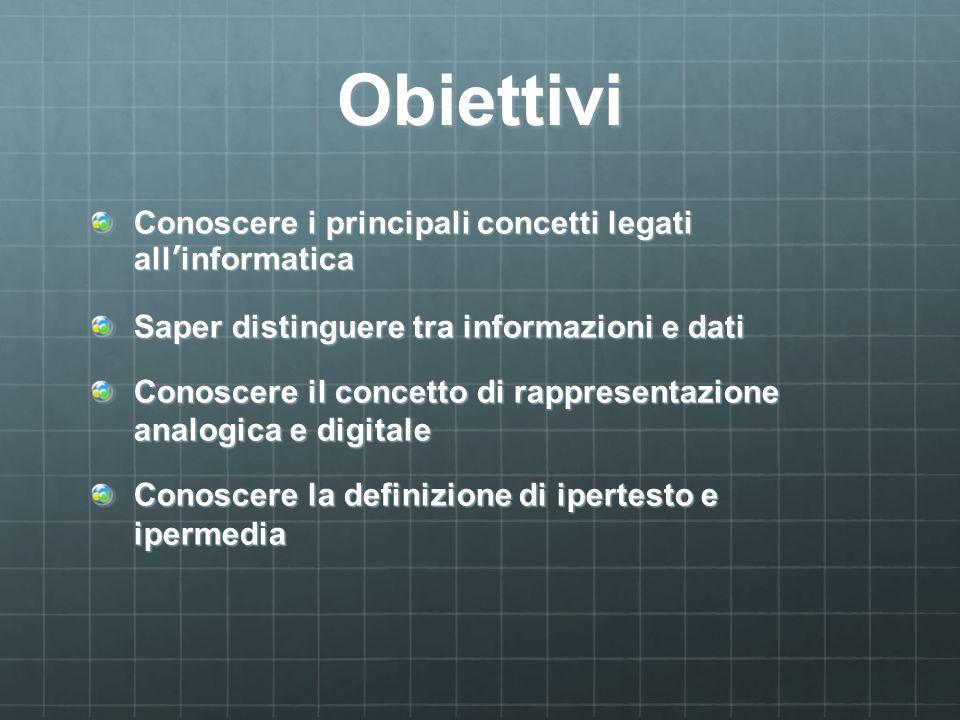Obiettivi Conoscere i principali concetti legati allinformatica Saper distinguere tra informazioni e dati Conoscere il concetto di rappresentazione analogica e digitale Conoscere la definizione di ipertesto e ipermedia