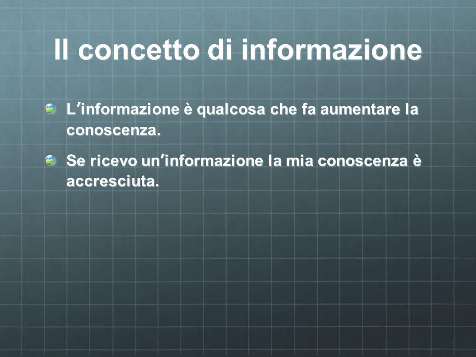 Il concetto di informazione Linformazione è qualcosa che fa aumentare la conoscenza. Se ricevo uninformazione la mia conoscenza è accresciuta.