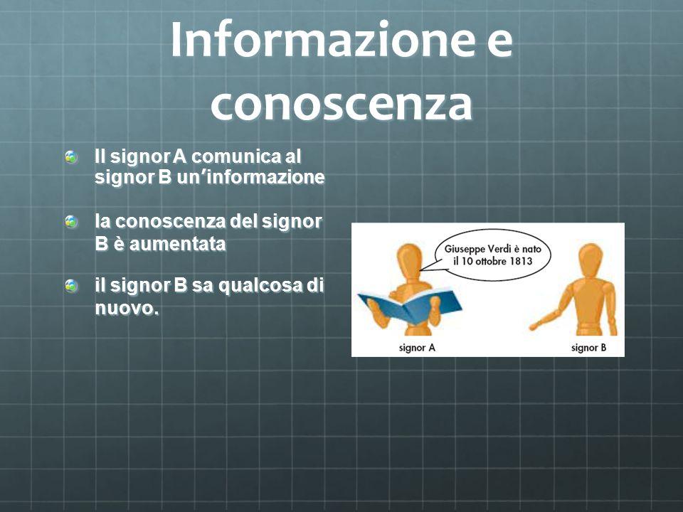 Informazione e conoscenza Il signor A comunica al signor B uninformazione la conoscenza del signor B è aumentata il signor B sa qualcosa di nuovo.