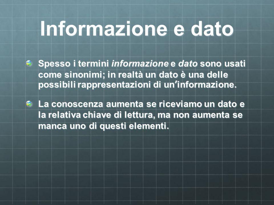 Informazione e dato Spesso i termini informazione e dato sono usati come sinonimi; in realtà un dato è una delle possibili rappresentazioni di uninformazione.