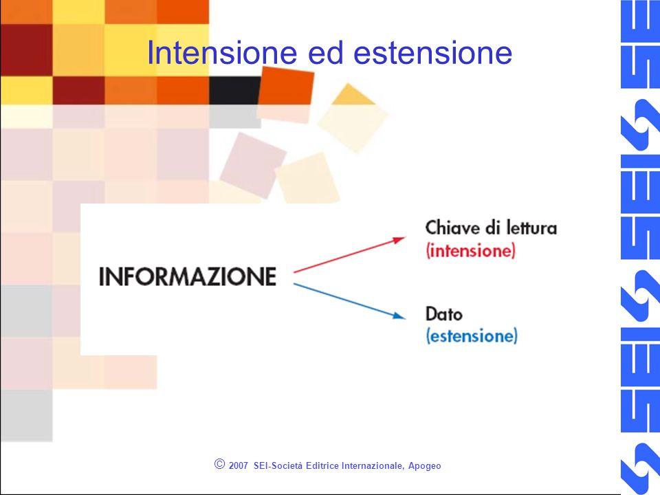 © 2007 SEI-Società Editrice Internazionale, Apogeo Intensione ed estensione