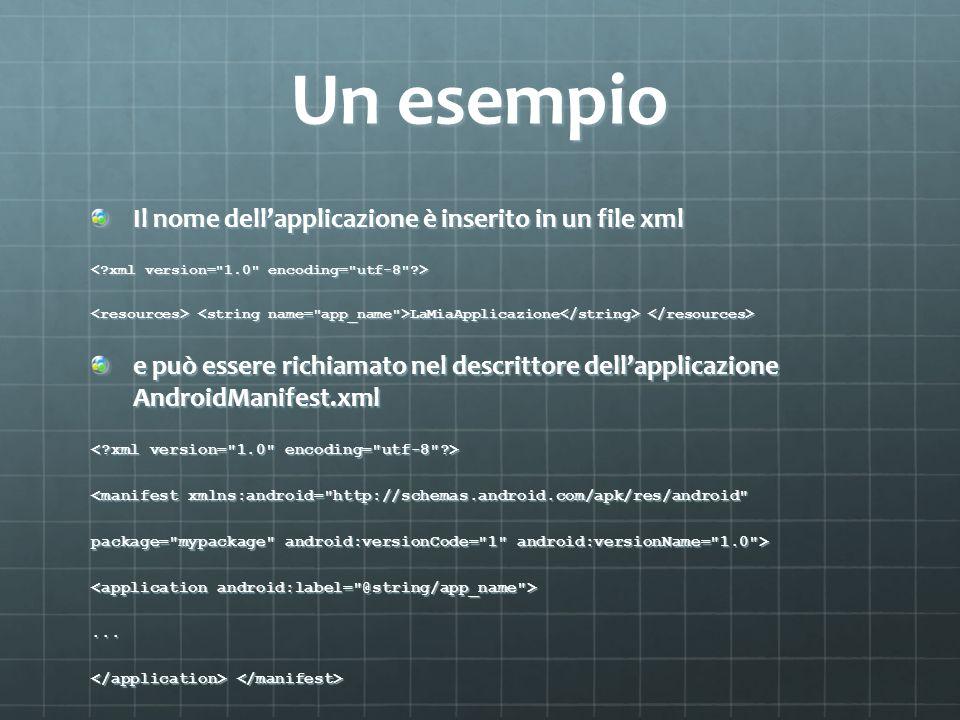 Un esempio Il nome dellapplicazione è inserito in un file xml LaMiaApplicazione LaMiaApplicazione e può essere richiamato nel descrittore dellapplicazione AndroidManifest.xml <manifest xmlns:android= http://schemas.android.com/apk/res/android package= mypackage android:versionCode= 1 android:versionName= 1.0 >...