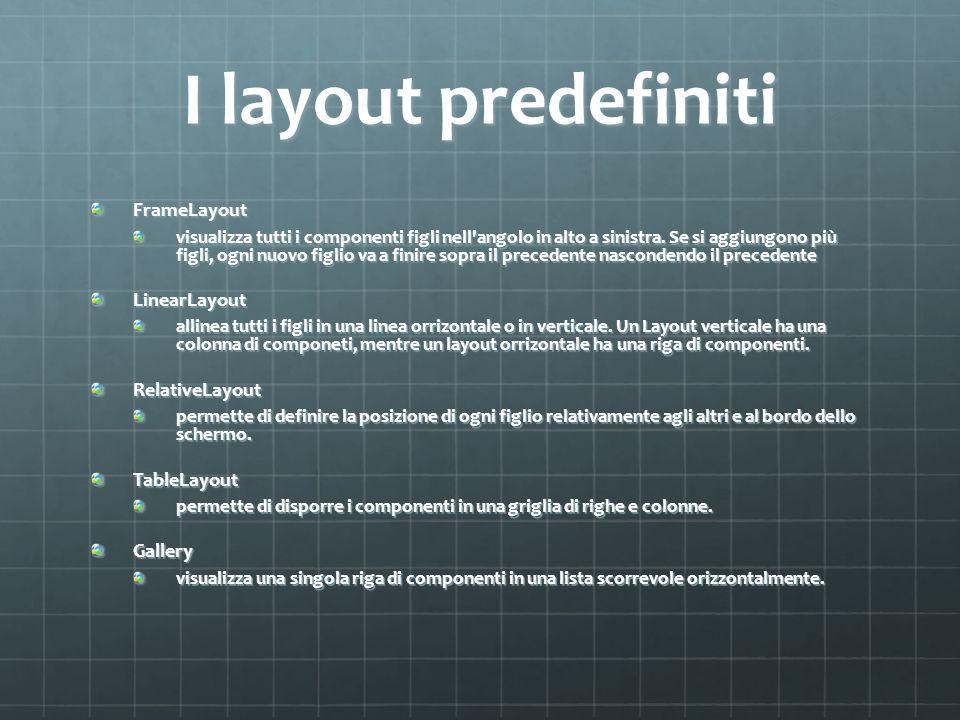I layout predefiniti FrameLayout visualizza tutti i componenti figli nell angolo in alto a sinistra.