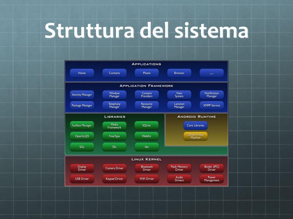 Struttura del sistema