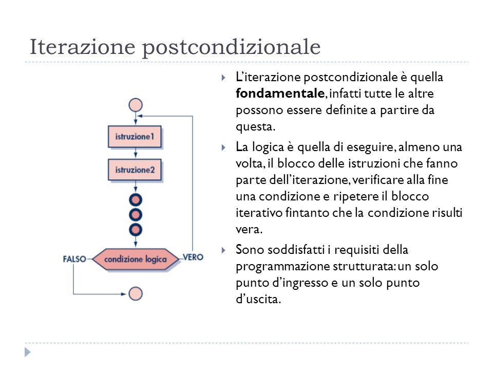 Iterazione postcondizionale Literazione postcondizionale è quella fondamentale, infatti tutte le altre possono essere definite a partire da questa. La