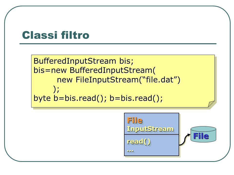 Classi filtro BufferedInputStream bis; bis=new BufferedInputStream( new FileInputStream(file.dat) ); ); byte b=bis.read(); b=bis.read(); BufferedInput