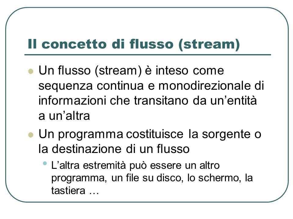 Esempio BufferedInputStream BufferedInputStream bis; bis=new BufferedInputStream( new FileInputStream(file.dat) ); ); byte b=bis.read(); b=bis.read(); Buffered InputStream read()…read()… File InputStream read()…read()… byte[]byte[] File is buf count