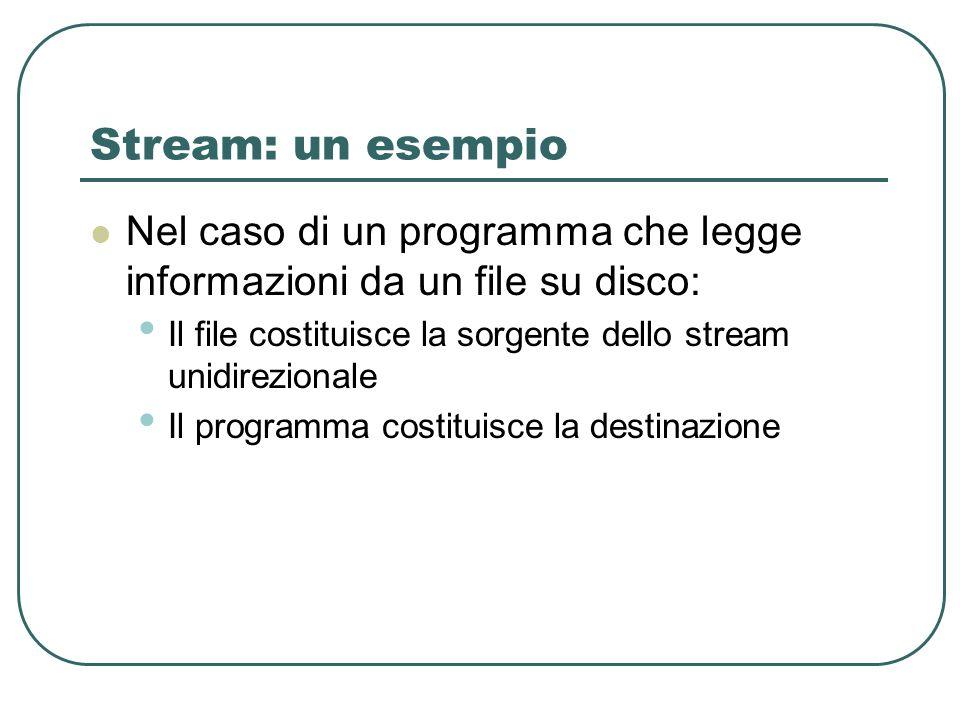 Stream: un esempio Nel caso di un programma che legge informazioni da un file su disco: Il file costituisce la sorgente dello stream unidirezionale Il