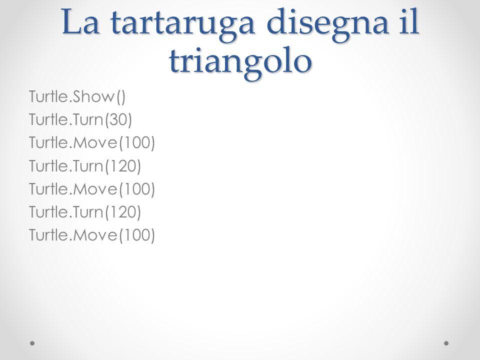 La tartaruga disegna il triangolo Turtle.Show() Turtle.Turn(30) Turtle.Move(100) Turtle.Turn(120) Turtle.Move(100) Turtle.Turn(120) Turtle.Move(100)