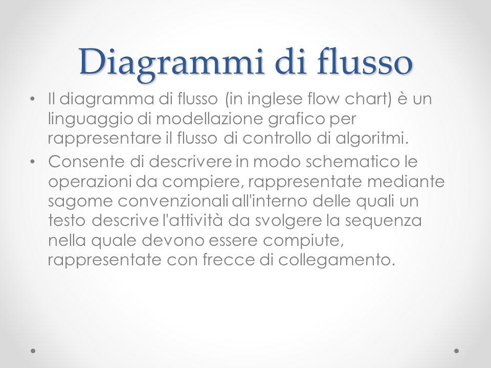 Diagrammi di flusso Il diagramma di flusso (in inglese flow chart) è un linguaggio di modellazione grafico per rappresentare il flusso di controllo di