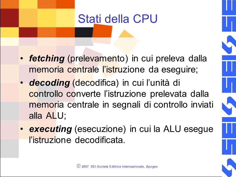 © 2007 SEI-Società Editrice Internazionale, Apogeo Stati della CPU fetching (prelevamento) in cui preleva dalla memoria centrale listruzione da esegui