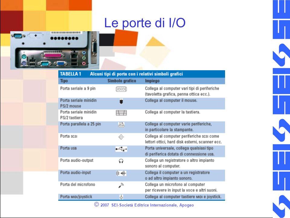 © 2007 SEI-Società Editrice Internazionale, Apogeo Le porte di I/O