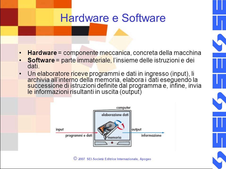 © 2007 SEI-Società Editrice Internazionale, Apogeo Hardware e Software Hardware = componente meccanica, concreta della macchina Software = parte immat