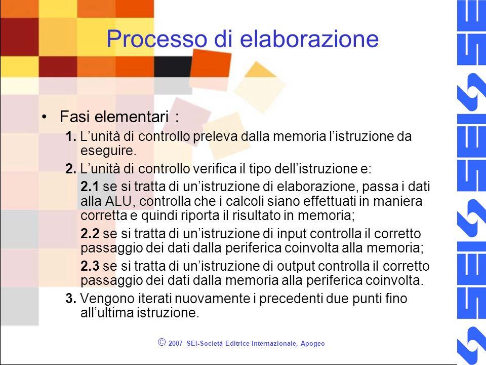 © 2007 SEI-Società Editrice Internazionale, Apogeo Processo di elaborazione Fasi elementari : 1. Lunità di controllo preleva dalla memoria listruzione