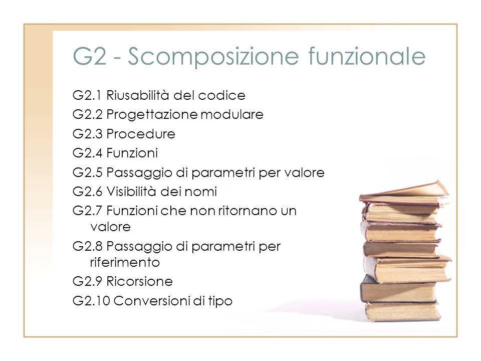 G2 - Scomposizione funzionale G2.1 Riusabilità del codice G2.2 Progettazione modulare G2.3 Procedure G2.4 Funzioni G2.5 Passaggio di parametri per val