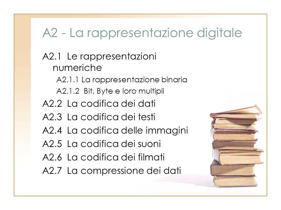 A2 - La rappresentazione digitale A2.1 Le rappresentazioni numeriche A2.1.1 La rappresentazione binaria A2.1.2 Bit, Byte e loro multipli A2.2 La codif