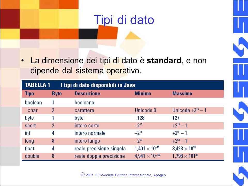© 2007 SEI-Società Editrice Internazionale, Apogeo Tipi di dato La dimensione dei tipi di dato è standard, e non dipende dal sistema operativo.