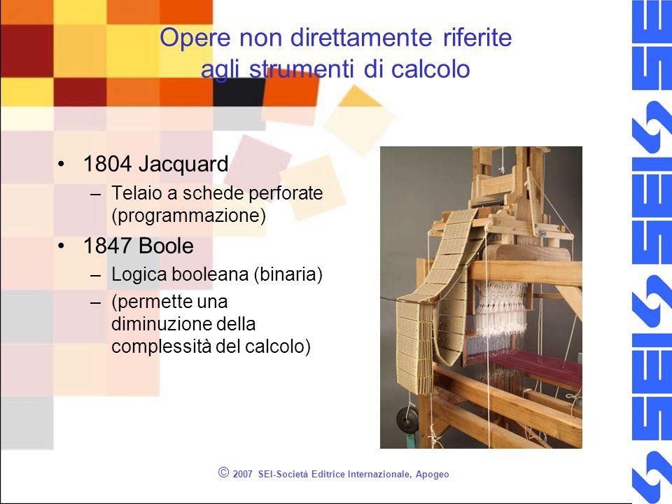 © 2007 SEI-Società Editrice Internazionale, Apogeo Opere non direttamente riferite agli strumenti di calcolo 1804 Jacquard –Telaio a schede perforate
