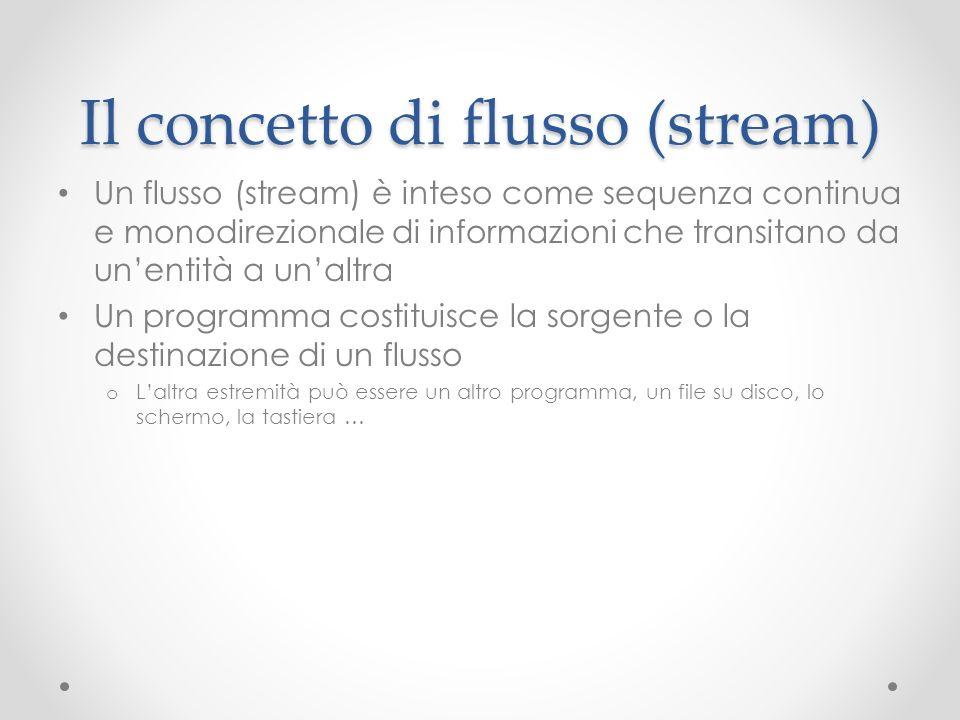 Il concetto di flusso (stream) Un flusso (stream) è inteso come sequenza continua e monodirezionale di informazioni che transitano da unentità a unaltra Un programma costituisce la sorgente o la destinazione di un flusso o Laltra estremità può essere un altro programma, un file su disco, lo schermo, la tastiera …
