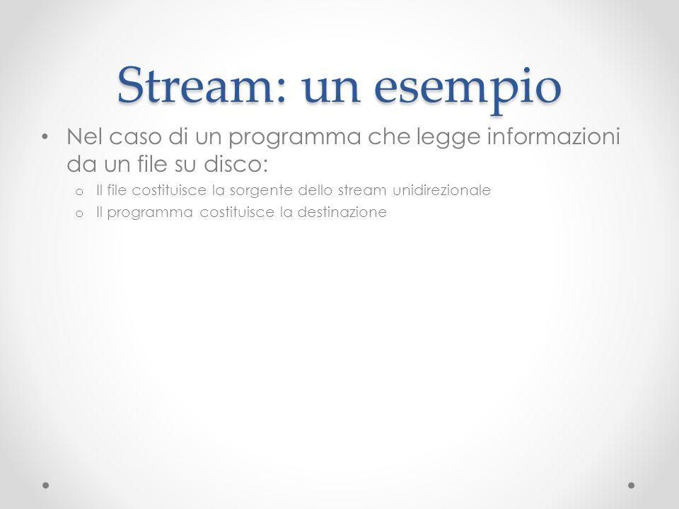 Stream: un esempio Nel caso di un programma che legge informazioni da un file su disco: o Il file costituisce la sorgente dello stream unidirezionale o Il programma costituisce la destinazione