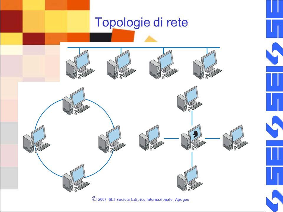 Topologie di rete © 2007 SEI-Società Editrice Internazionale, Apogeo