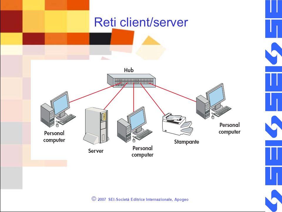 Reti client/server © 2007 SEI-Società Editrice Internazionale, Apogeo