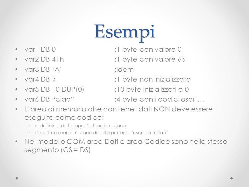 Esempi var1 DB 0;1 byte con valore 0 var2 DB 41h;1 byte con valore 65 var3 DB A;idem var4 DB ?;1 byte non inizializzato var5 DB 10 DUP(0);10 byte iniz