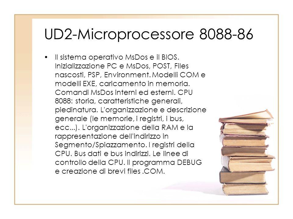 UD2-Microprocessore 8088-86 Il sistema operativo MsDos e il BIOS. Inizializzazione PC e MsDos, POST, Files nascosti, PSP, Environment. Modelli COM e m