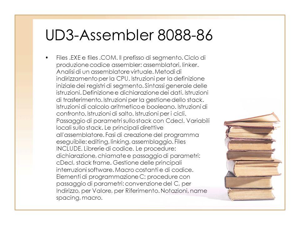 UD3-Assembler 8088-86 Files.EXE e files.COM. Il prefisso di segmento. Ciclo di produzione codice assembler: assemblatori, linker. Analisi di un assemb
