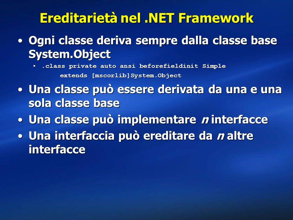 Ereditarietà nel.NET Framework Ogni classe deriva sempre dalla classe base System.ObjectOgni classe deriva sempre dalla classe base System.Object.clas