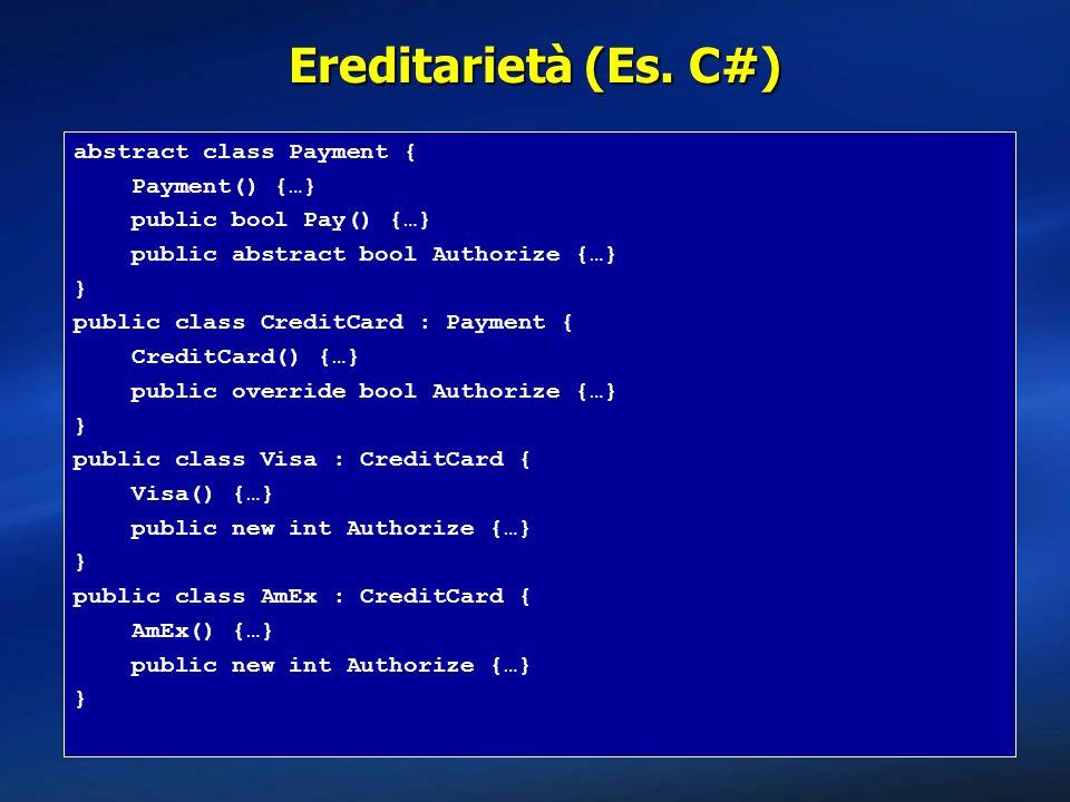 Ereditarietà (Es. C#) abstract class Payment { Payment() {…} public bool Pay() {…} public abstract bool Authorize {…} } public class CreditCard : Paym