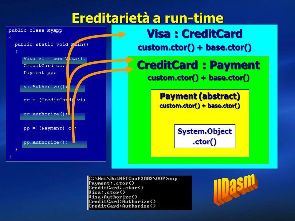 Visa : CreditCard custom.ctor() + base.ctor() CreditCard : Payment custom.ctor() + base.ctor() Payment (abstract) custom.ctor() + base.ctor() Ereditar