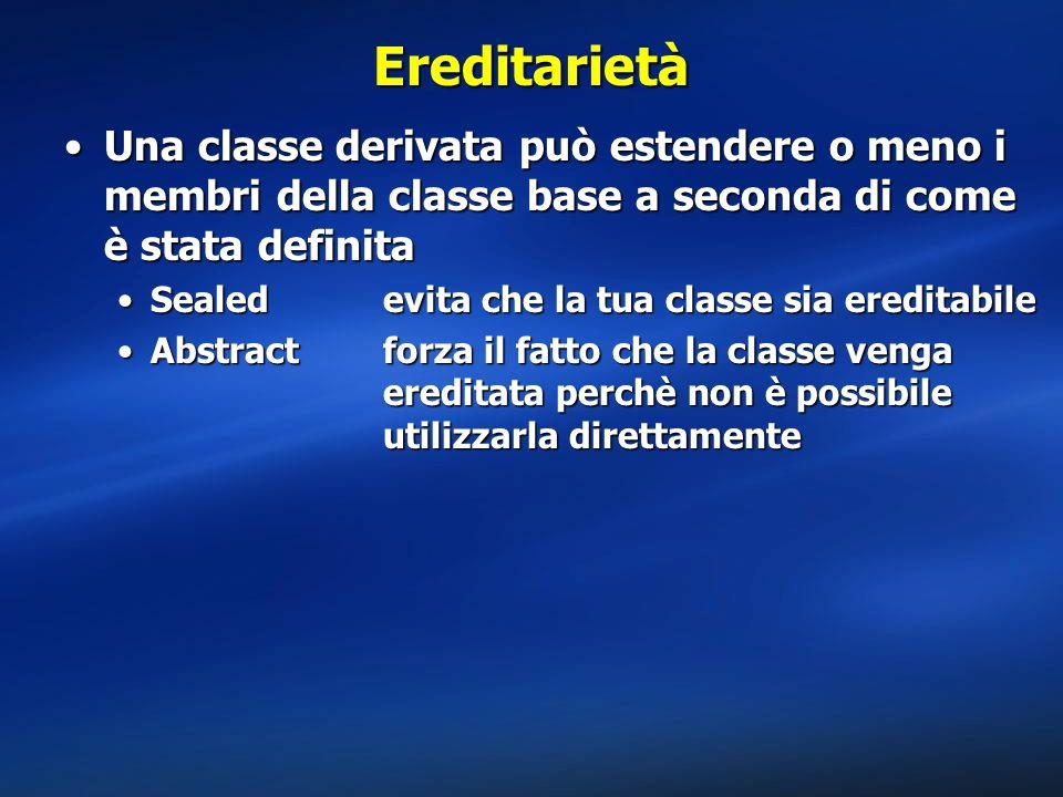 Ereditarietà Una classe derivata può estendere o meno i membri della classe base a seconda di come è stata definitaUna classe derivata può estendere o