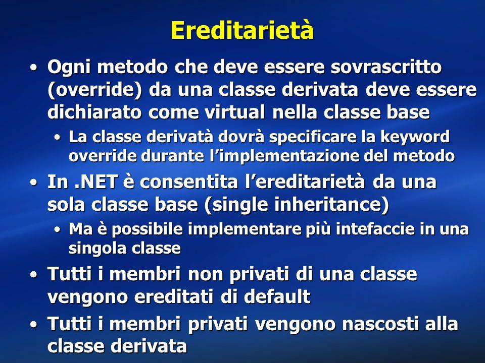 Ereditarietà Ogni metodo che deve essere sovrascritto (override) da una classe derivata deve essere dichiarato come virtual nella classe baseOgni meto
