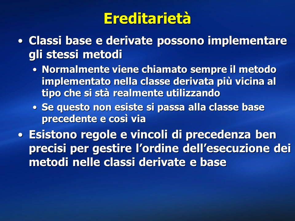 Ereditarietà Classi base e derivate possono implementare gli stessi metodiClassi base e derivate possono implementare gli stessi metodi Normalmente vi