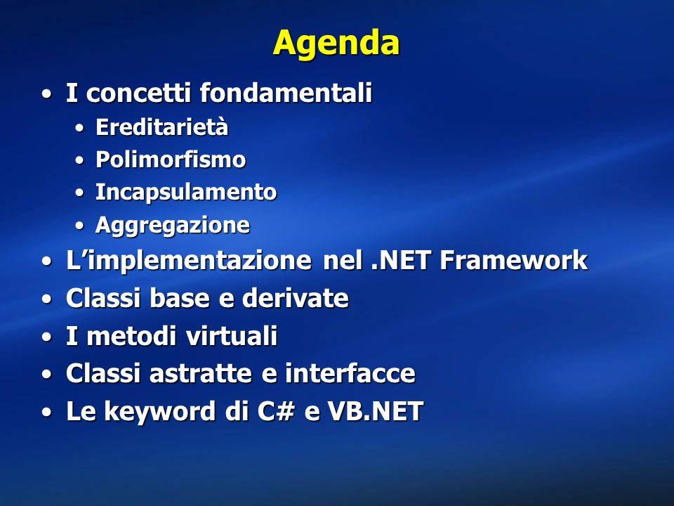 Agenda I concetti fondamentaliI concetti fondamentali EreditarietàEreditarietà PolimorfismoPolimorfismo IncapsulamentoIncapsulamento AggregazioneAggre