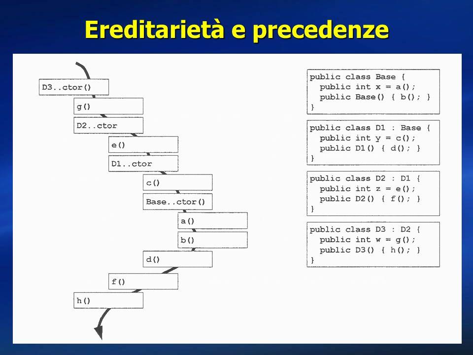 Ereditarietà e precedenze