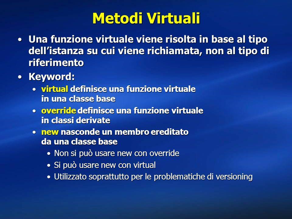 Metodi Virtuali Una funzione virtuale viene risolta in base al tipo dellistanza su cui viene richiamata, non al tipo di riferimentoUna funzione virtua