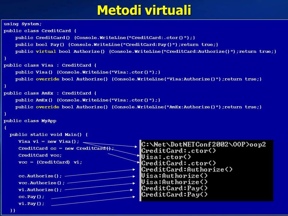 Metodi virtuali using System; public class CreditCard { public CreditCard() {Console.WriteLine(