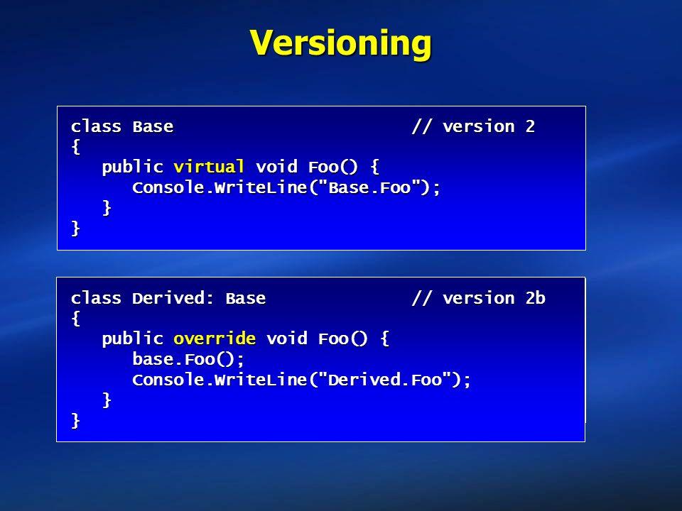 Versioning class Derived: Base// version 1 { public virtual void Foo() { public virtual void Foo() { Console.WriteLine(