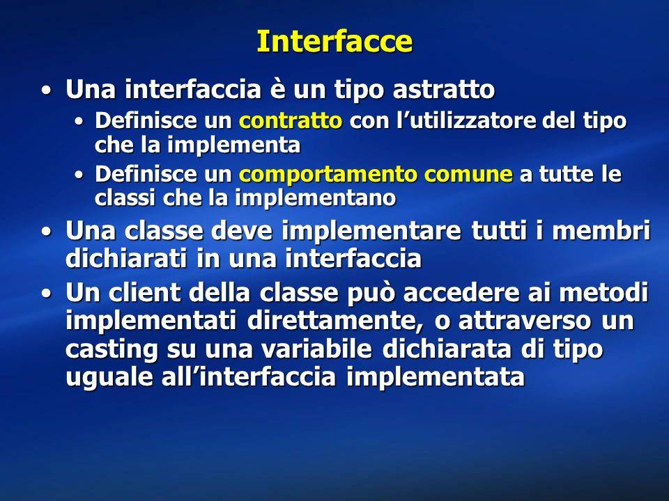 Interfacce Una interfaccia è un tipo astrattoUna interfaccia è un tipo astratto Definisce un contratto con lutilizzatore del tipo che la implementaDef