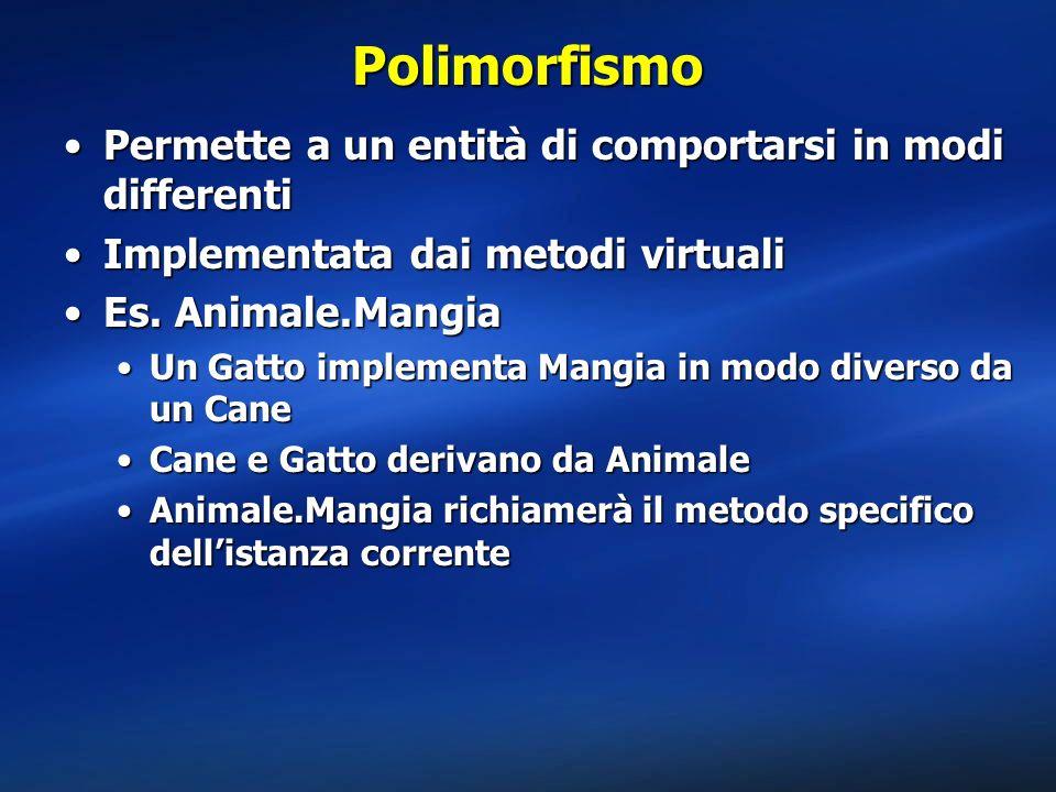 Polimorfismo Permette a un entità di comportarsi in modi differentiPermette a un entità di comportarsi in modi differenti Implementata dai metodi virt