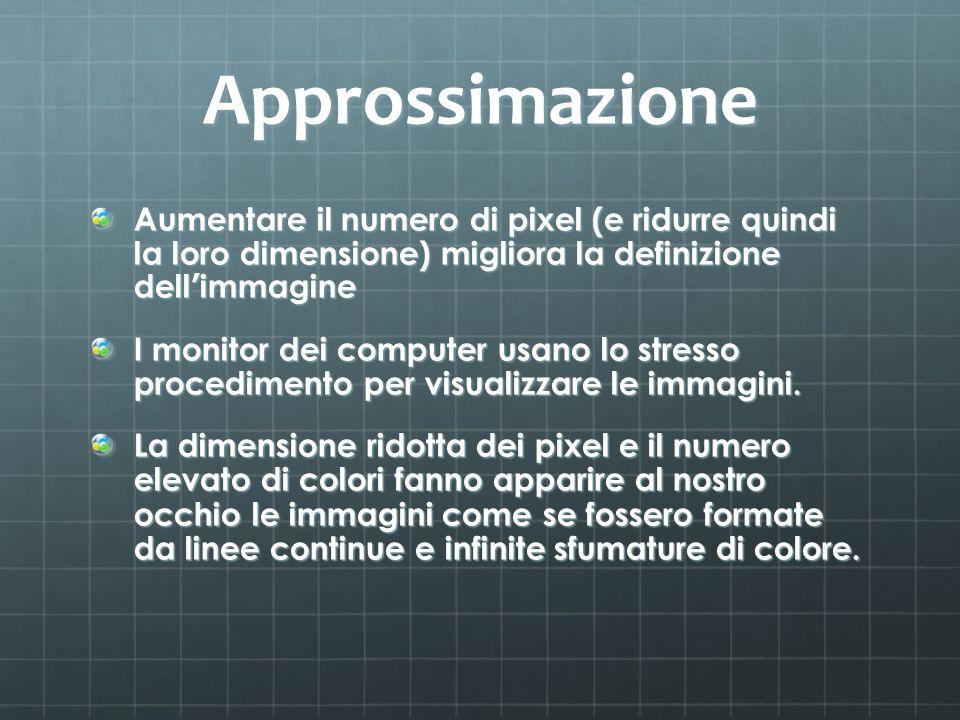 Approssimazione Aumentare il numero di pixel (e ridurre quindi la loro dimensione) migliora la definizione dell immagine I monitor dei computer usano
