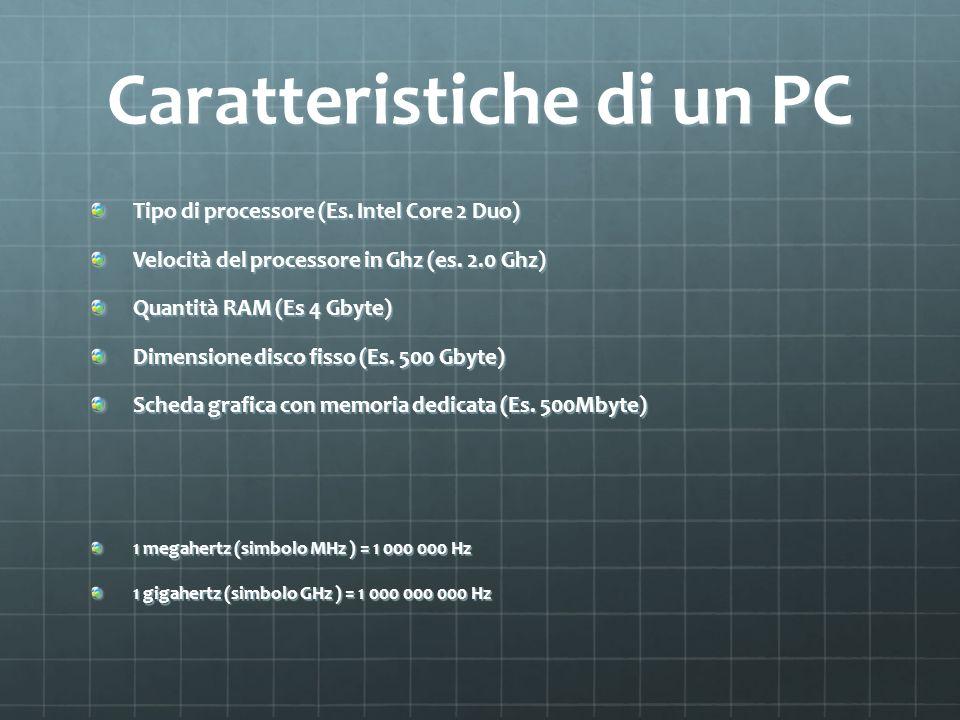 Caratteristiche di un PC Tipo di processore (Es. Intel Core 2 Duo) Velocità del processore in Ghz (es. 2.0 Ghz) Quantità RAM (Es 4 Gbyte) Dimensione d