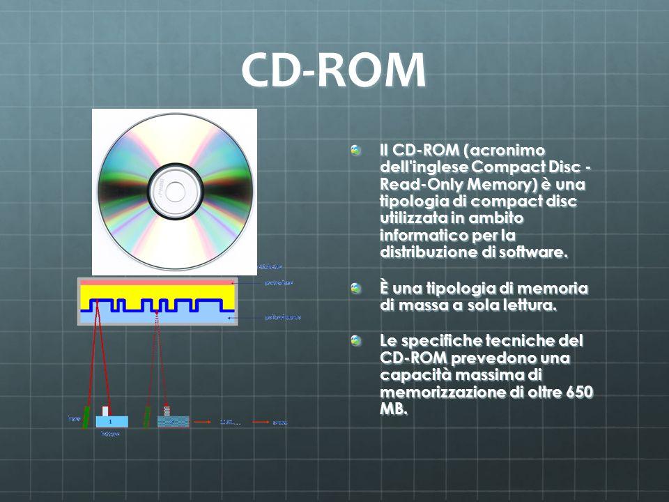 CD-ROM Il CD-ROM (acronimo dell'inglese Compact Disc - Read-Only Memory) è una tipologia di compact disc utilizzata in ambito informatico per la distr