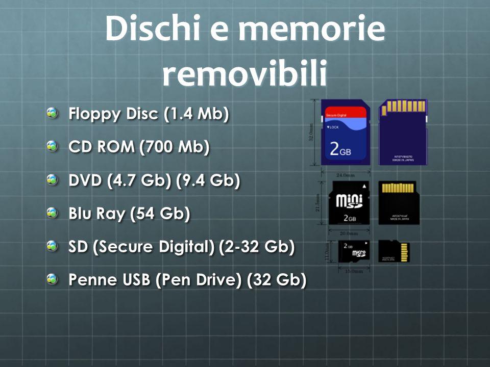 Dischi e memorie removibili Floppy Disc (1.4 Mb) CD ROM (700 Mb) DVD (4.7 Gb) (9.4 Gb) Blu Ray (54 Gb) SD (Secure Digital) (2-32 Gb) Penne USB (Pen Dr
