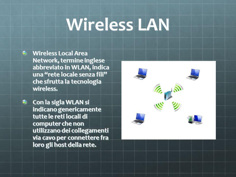 Wireless LAN Wireless Local Area Network, termine inglese abbreviato in WLAN, indica una rete locale senza fili che sfrutta la tecnologia wireless. Co