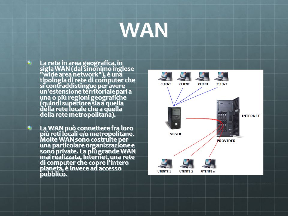 WAN La rete in area geografica, in sigla WAN (dal sinonimo inglese